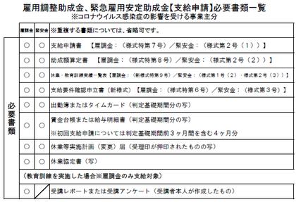 センター 大阪 金 局 労働 助成 大阪労働局助成金センターの申請書類が郵送可能になりました!